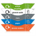 Combin Cardboard Combination Recycling Bin - Pack of 5