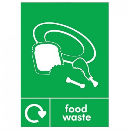 Food Waste Perspex Plate